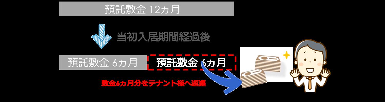 20190521news02
