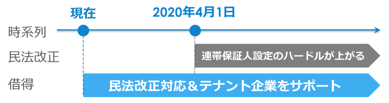 20190521news03